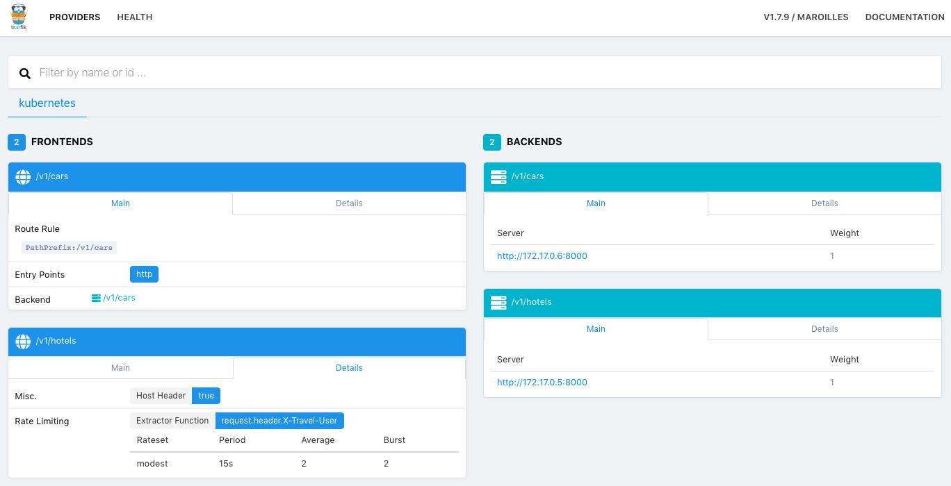 Traefik as API Gateway